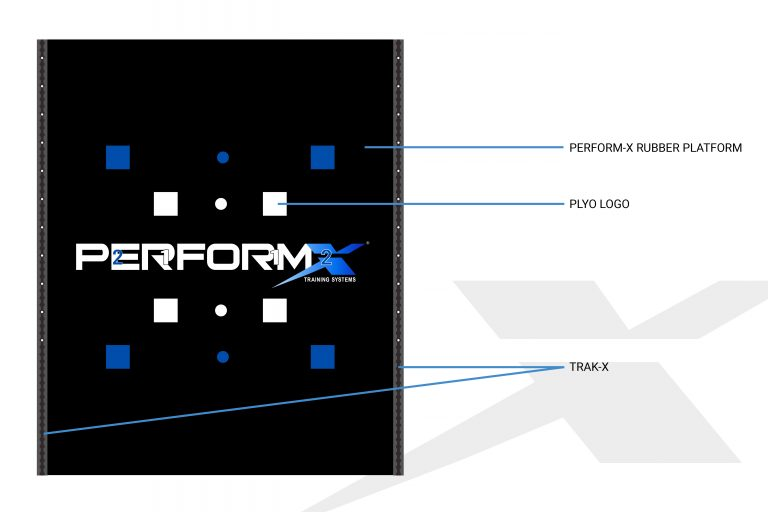 Rubber PERFORM-X Platform